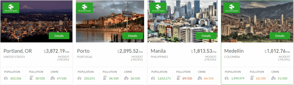 geoarbitrage calculator showing cost differences between the USA, Portugal, the Philippines, and Colombia